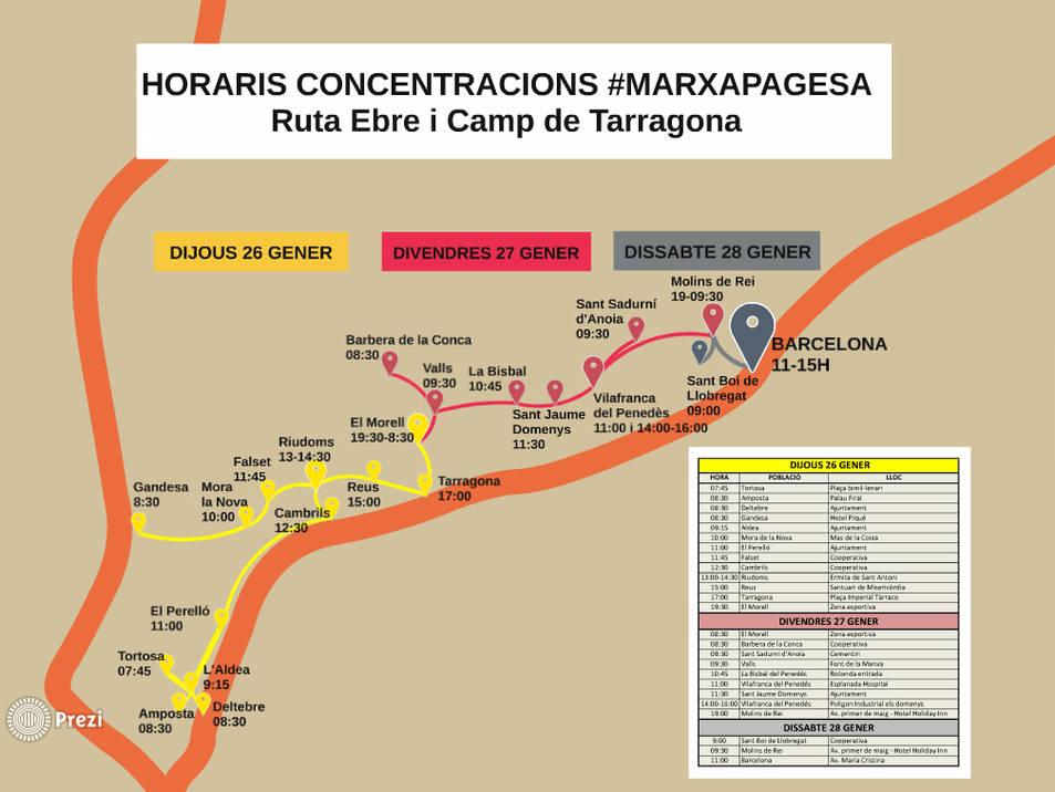 Ruta tractors Ebre i Camp de Tarragona