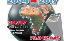 Més de 79 milions d'exemplars s'han distribuït al llarg d'aquests tretze anys